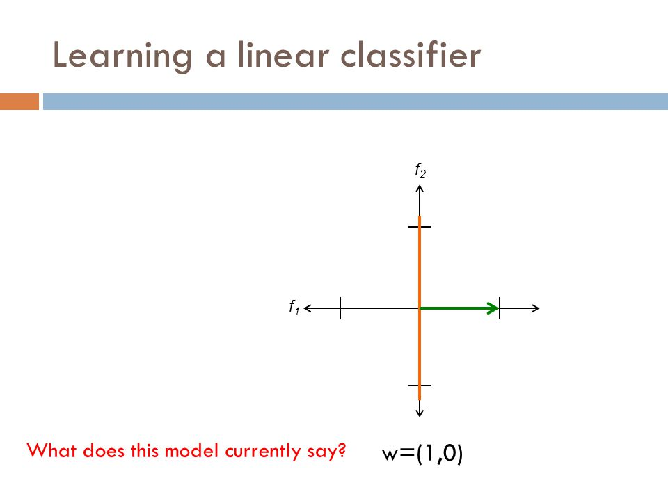Learning a linear classifier f1f1 f2f2 w=(1,0) What does this model currently say