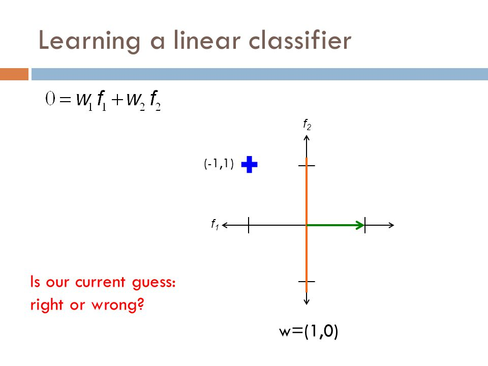 Learning a linear classifier f1f1 f2f2 w=(1,0) (-1,1) Is our current guess: right or wrong