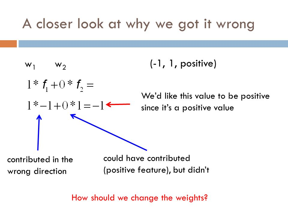 A closer look at why we got it wrong w1w1 w2w2 We'd like this value to be positive since it's a positive value (-1, 1, positive) contributed in the wrong direction could have contributed (positive feature), but didn't How should we change the weights