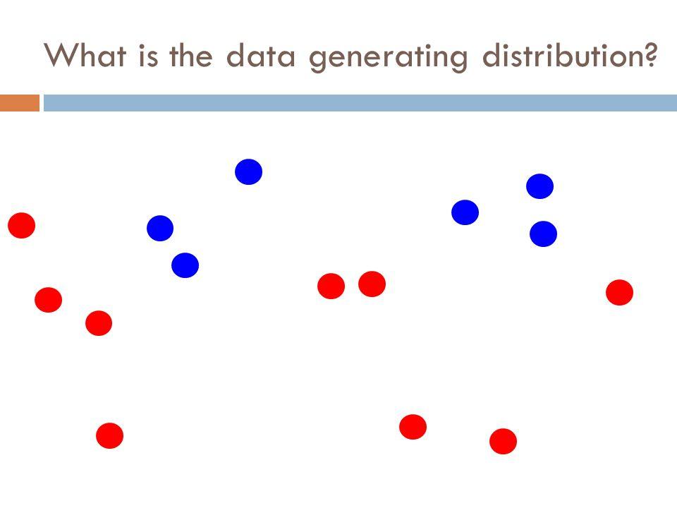 Defining a line Any pair of values (w 1,w 2 ) defines a line through the origin: f1f1 f2f2