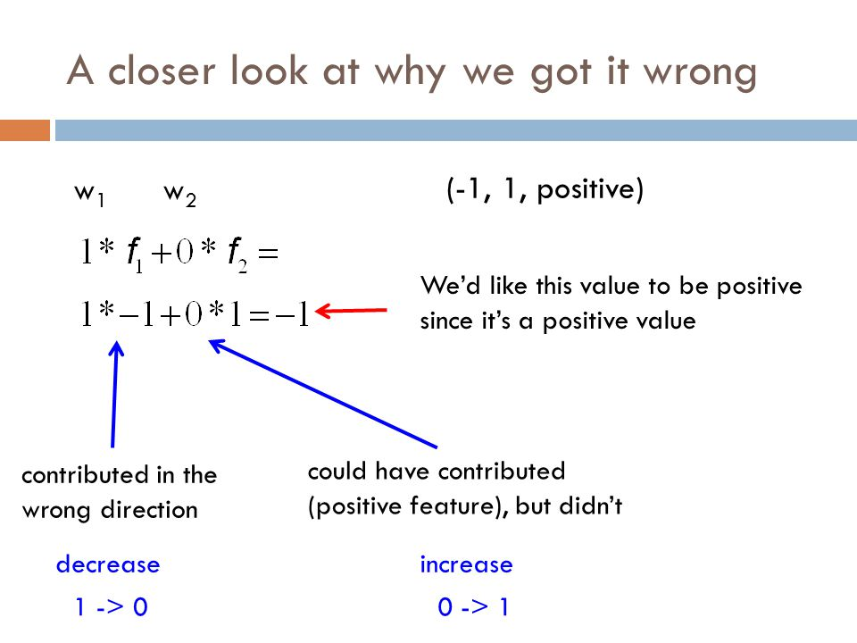 A closer look at why we got it wrong w1w1 w2w2 We'd like this value to be positive since it's a positive value (-1, 1, positive) contributed in the wrong direction could have contributed (positive feature), but didn't decreaseincrease 1 -> 00 -> 1