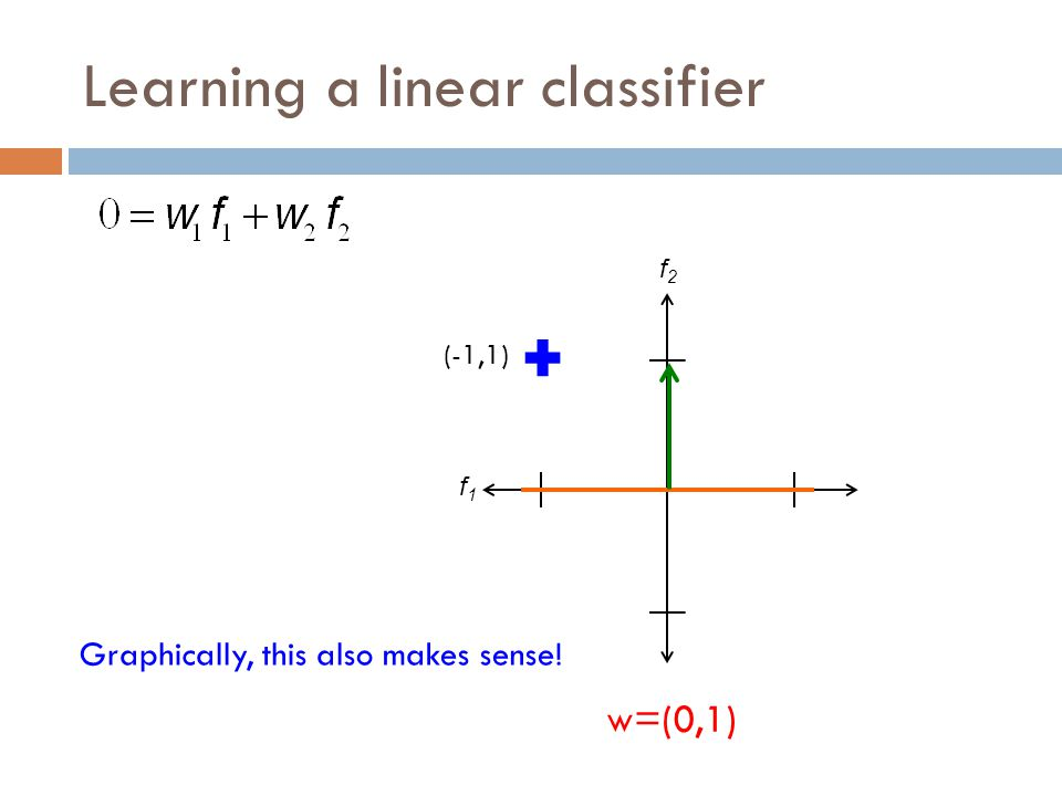Learning a linear classifier f1f1 f2f2 w=(0,1) (-1,1) Graphically, this also makes sense!