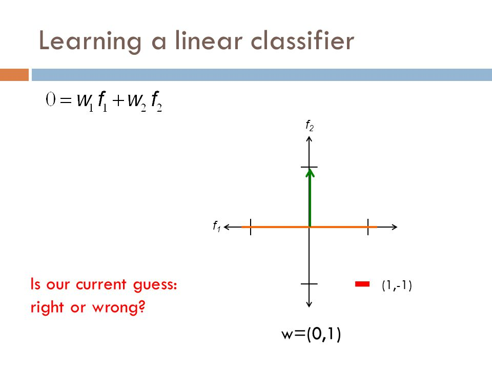 Learning a linear classifier f1f1 f2f2 w=(0,1) (1,-1) Is our current guess: right or wrong