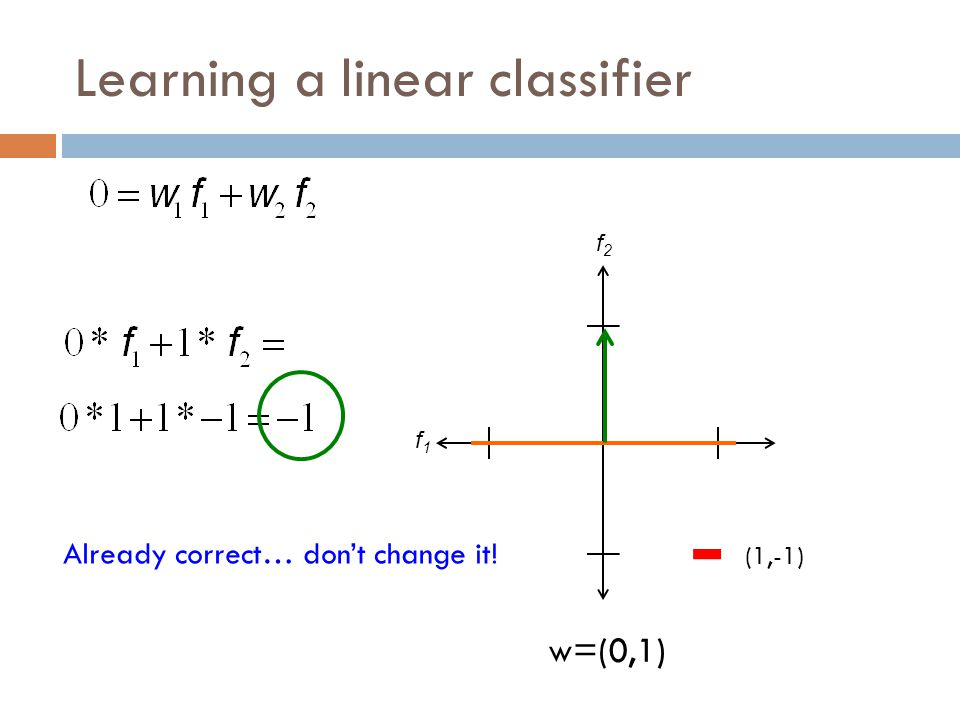 Learning a linear classifier f1f1 f2f2 w=(0,1) (1,-1) Already correct… don't change it!