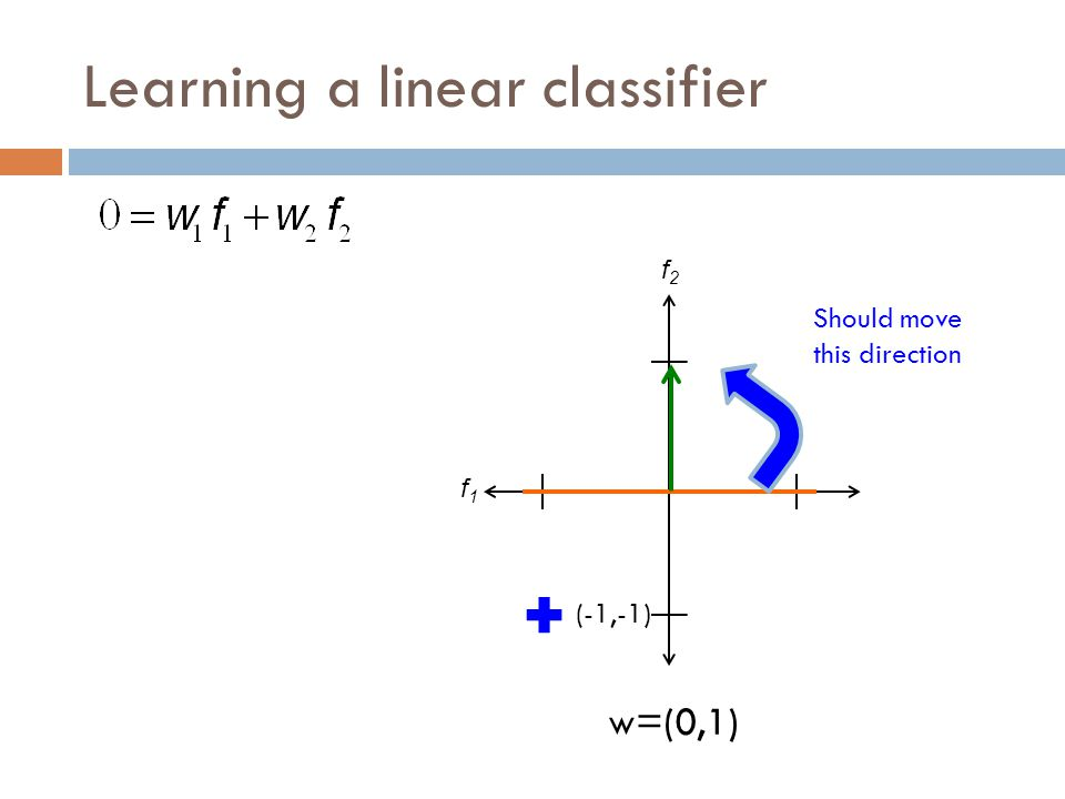 Learning a linear classifier f1f1 f2f2 w=(0,1) (-1,-1) Should move this direction