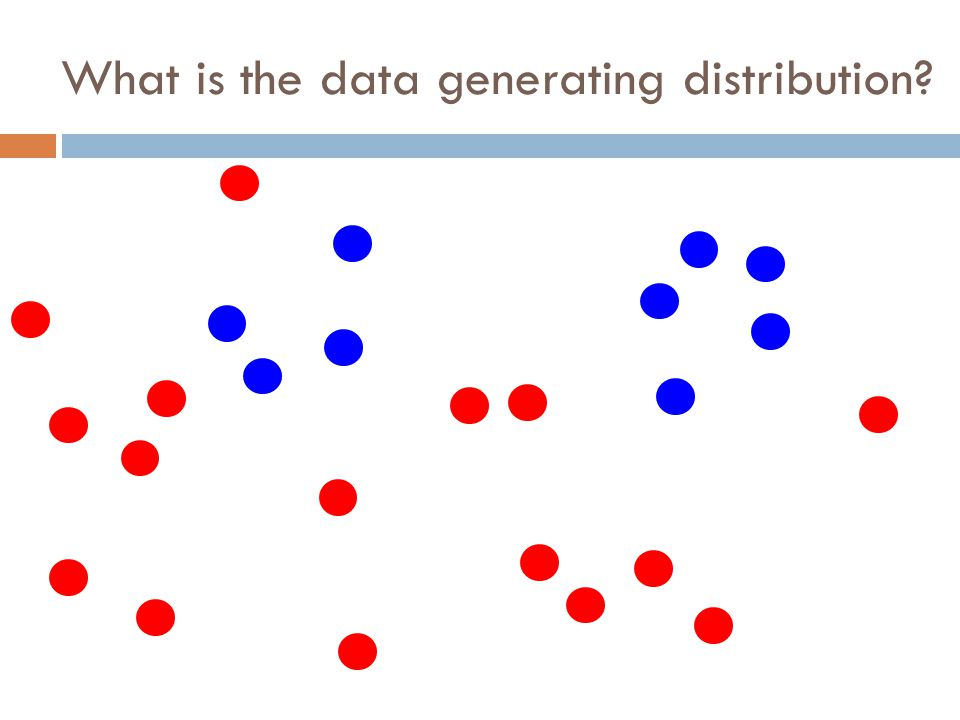 Online learning algorithm learn Only get to see one example at a time! 0 Labeled data