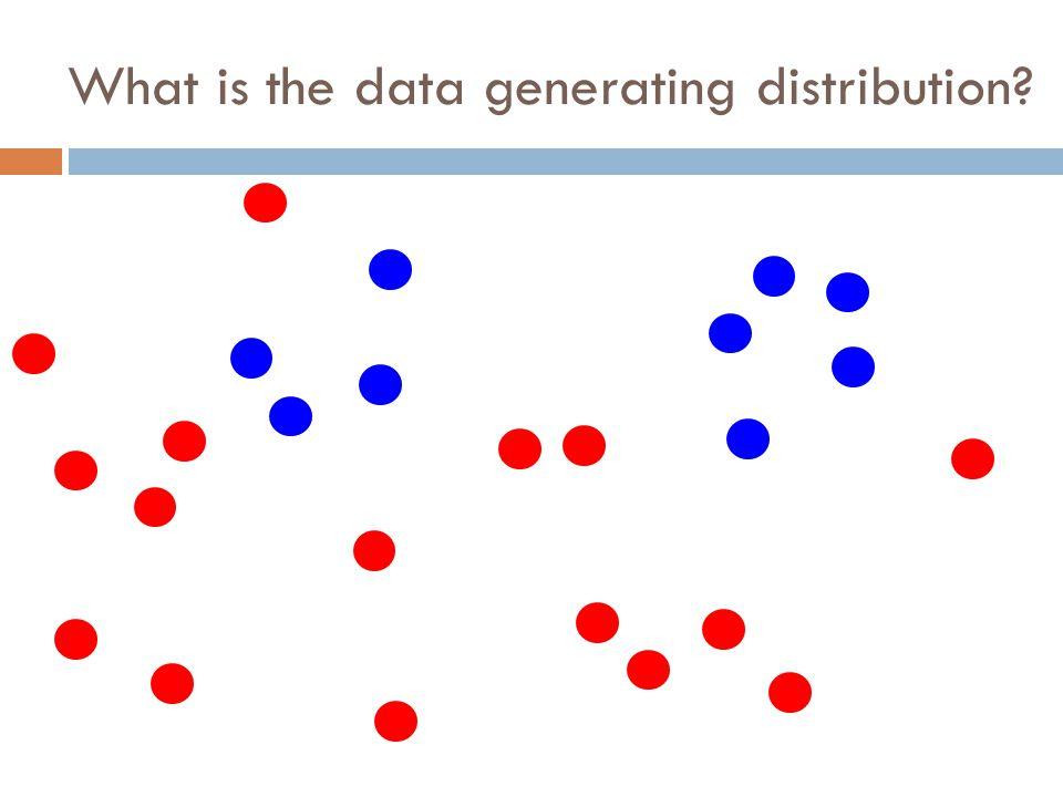 Learning a linear model Geometrically, we know what a linear model represents Given a linear model (i.e.