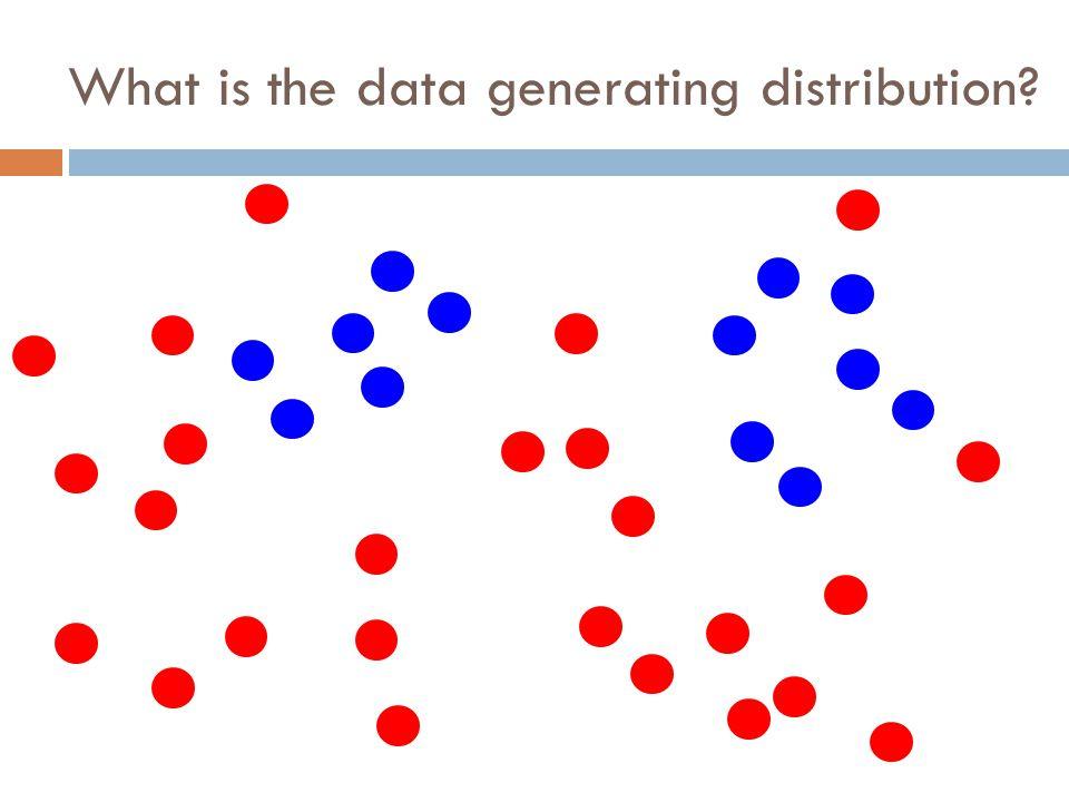 Defining a line Any pair of values (w 1,w 2 ) defines a line through the origin: -2 0 1 2 1 0.5 0 -0.5 f1f1 f2f2