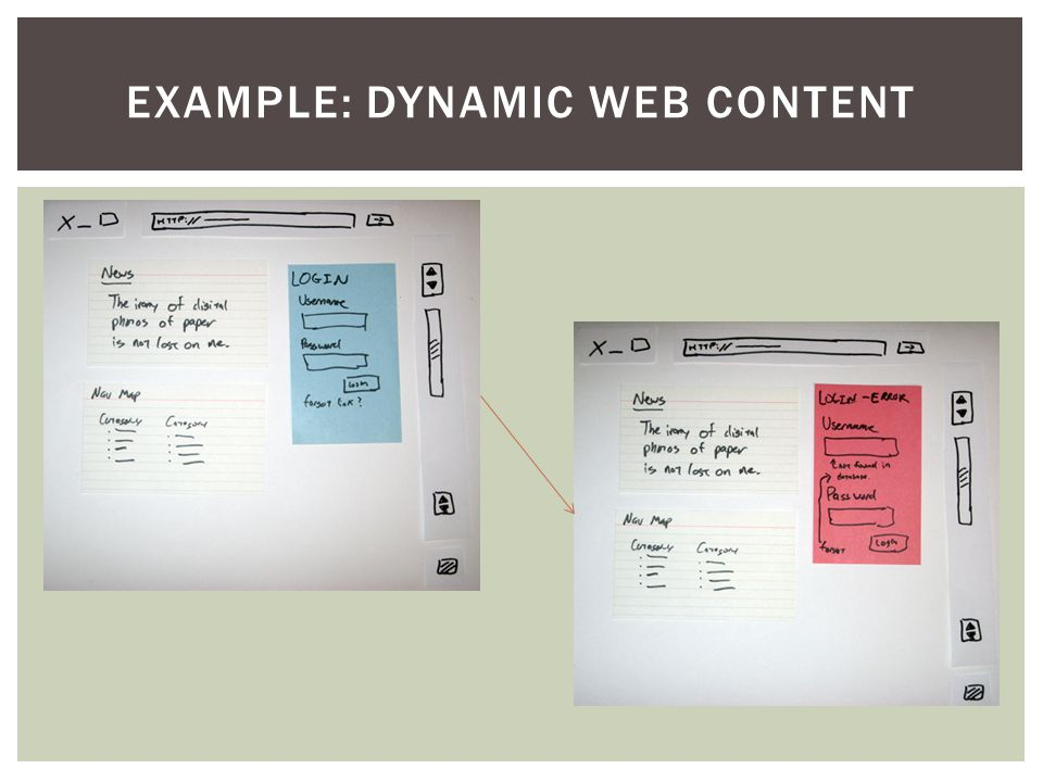 EXAMPLE: DYNAMIC WEB CONTENT
