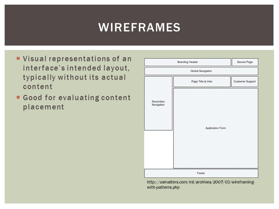  Visual representations of an interface's intended layout, typically without its actual content  Good for evaluating content placement WIREFRAMES ht