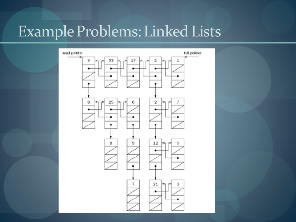 Example Problems: Linked Lists