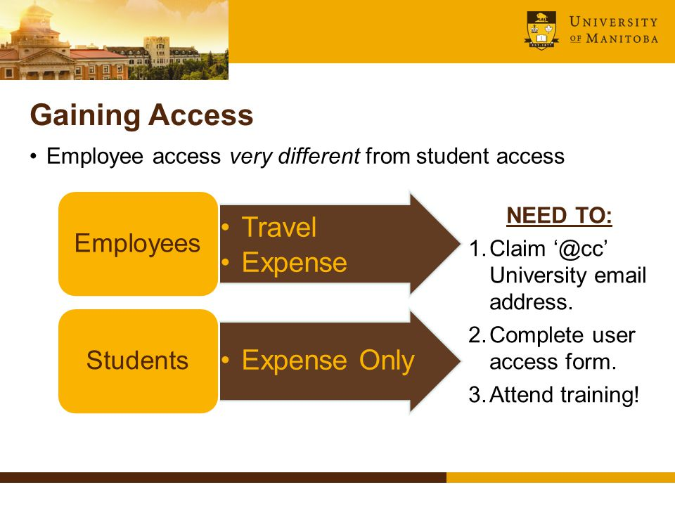 Gaining Access Employee access very different from student access Travel Expense Employees Expense Only Students NEED TO: 1.Claim '@cc' University email address.