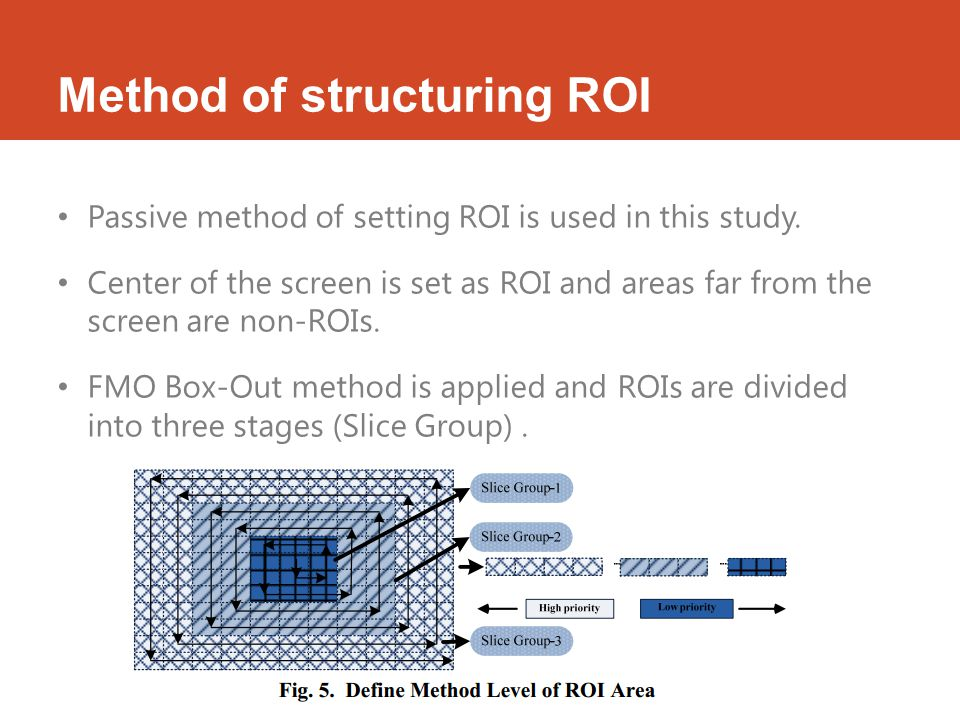 Method of structuring ROI Passive method of setting ROI is used in this study.