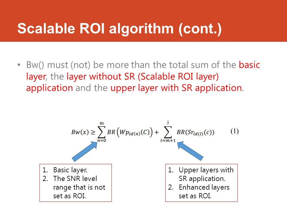 Scalable ROI algorithm (cont.) Bw() must (not) be more than the total sum of the basic layer, the layer without SR (Scalable ROI layer) application and the upper layer with SR application.