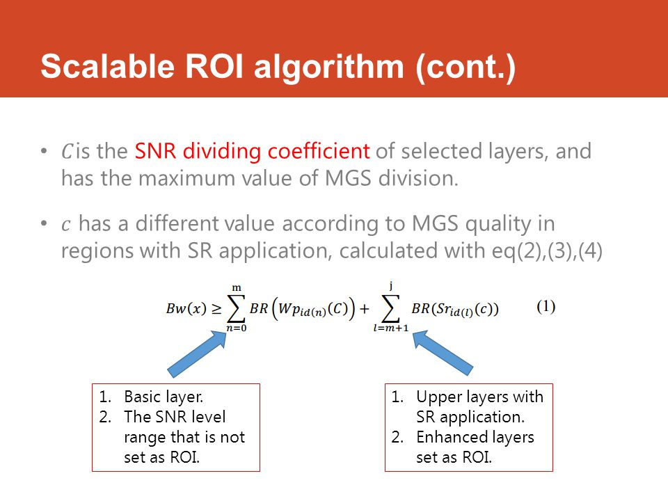 Scalable ROI algorithm (cont.) 1.Basic layer. 2.The SNR level range that is not set as ROI.