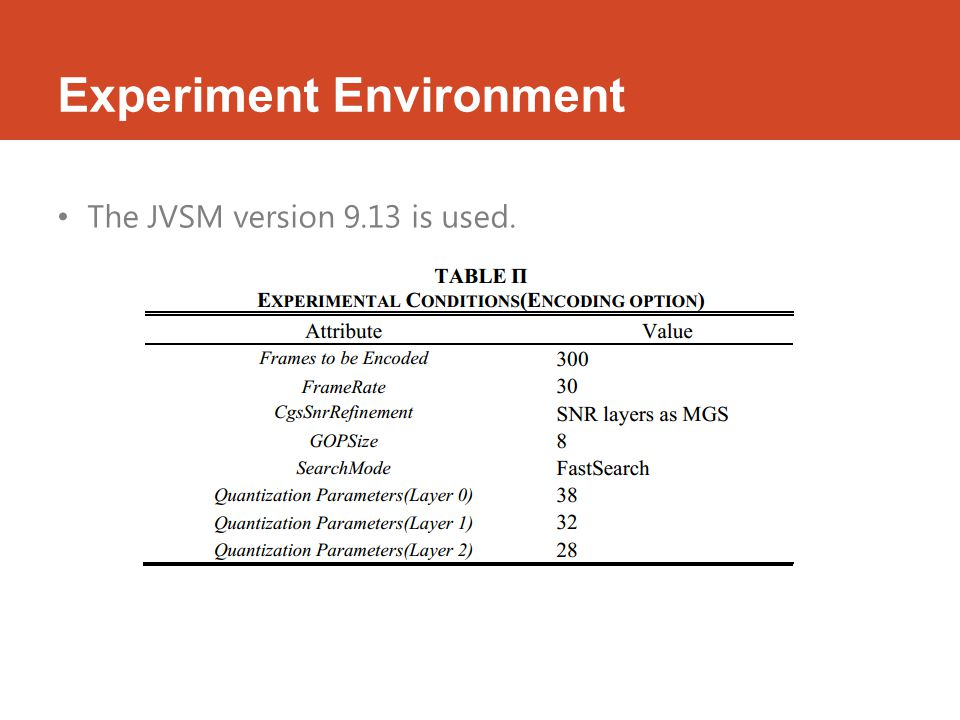 Experiment Environment The JVSM version 9.13 is used.