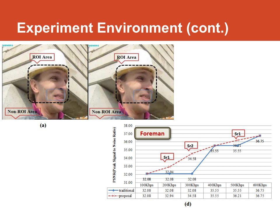 Experiment Environment (cont.)