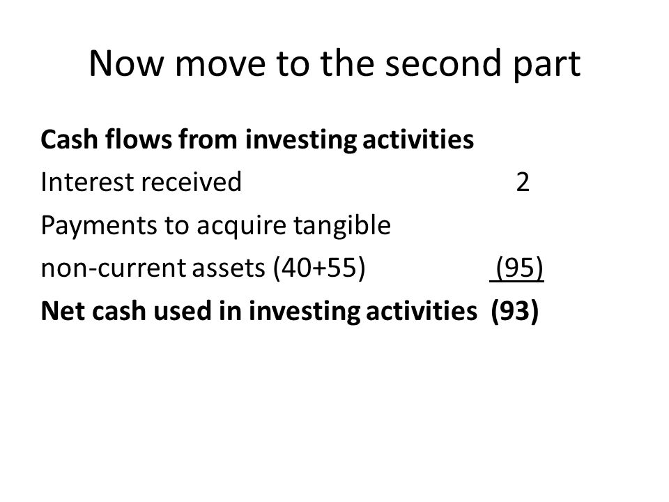 Now move to the second part Cash flows from investing activities Interest received 2 Payments to acquire tangible non-current assets (40+55) (95) Net cash used in investing activities (93)