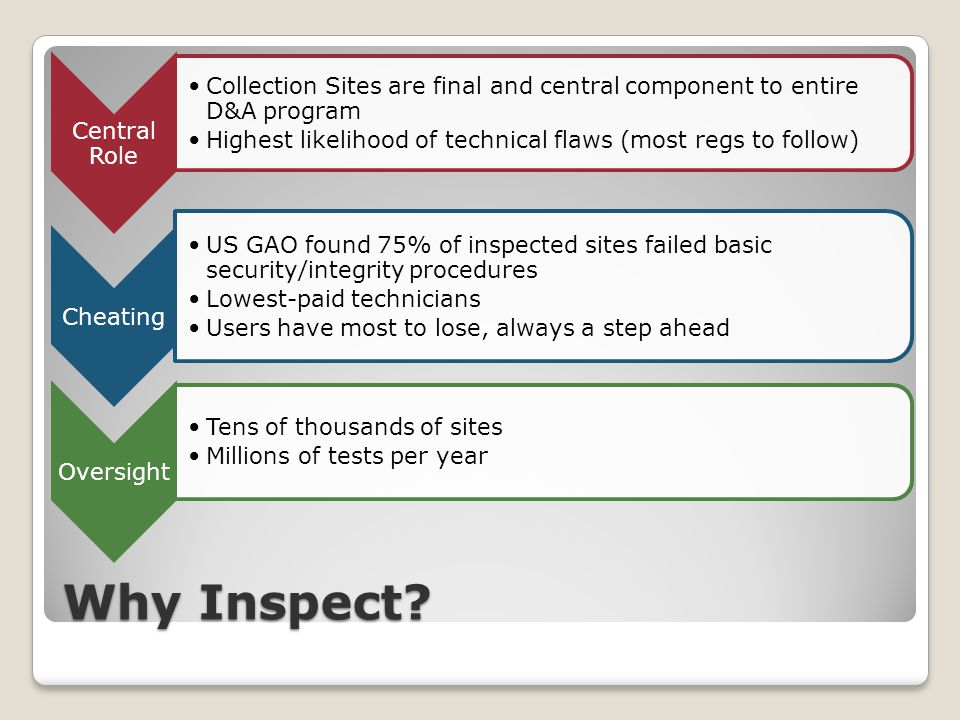 Why Inspect.