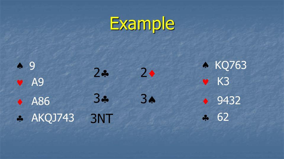 Example    9 A9 A86 AKQJ743    KQ763 K3 9432 62 22 22 33 33 3NT