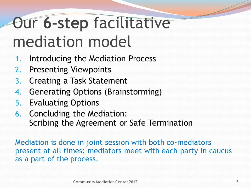 Our 6-step facilitative mediation model 1. Introducing the Mediation Process 2.