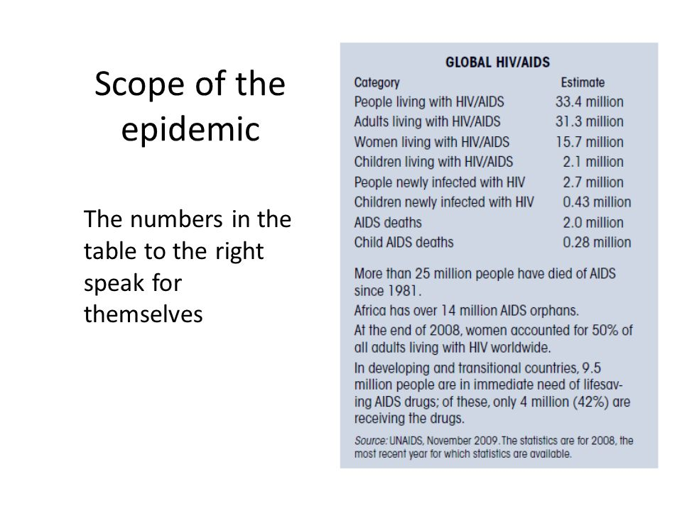 Scope of the epidemic The numbers in the table to the right speak for themselves