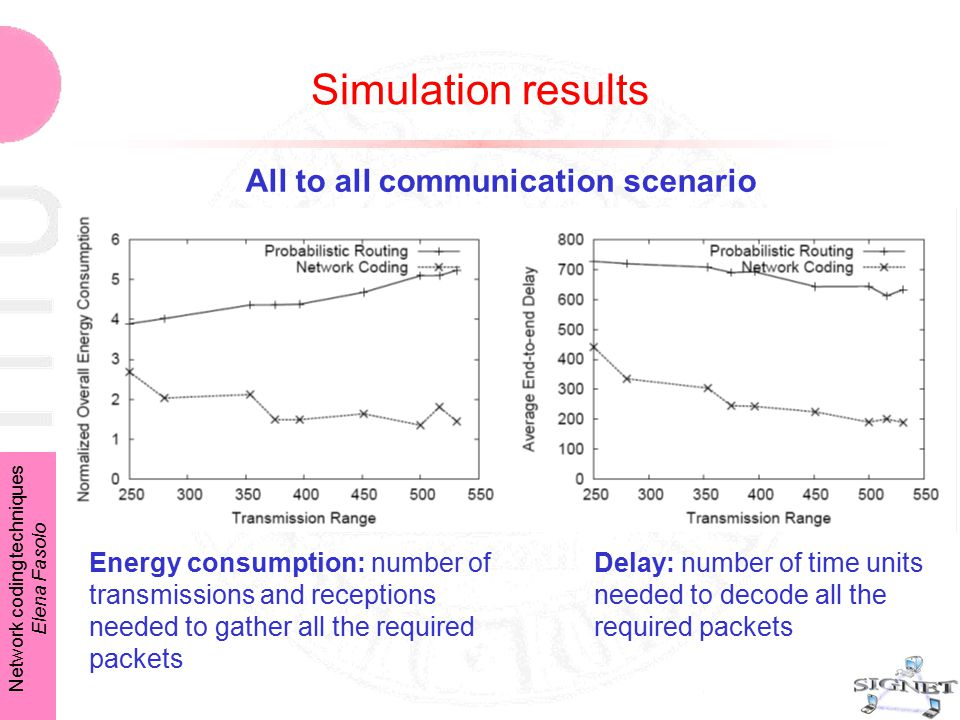 Network coding techniques Elena Fasolo Simulation results Energy consumption: number of transmissions and receptions needed to gather all the required packets Delay: number of time units needed to decode all the required packets All to all communication scenario