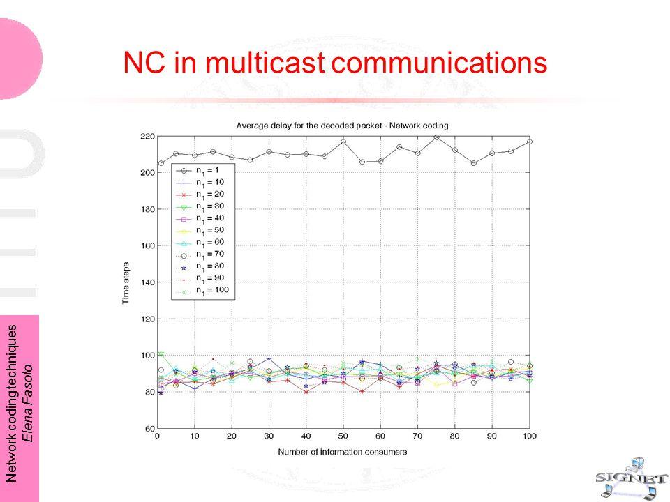 Network coding techniques Elena Fasolo NC in multicast communications