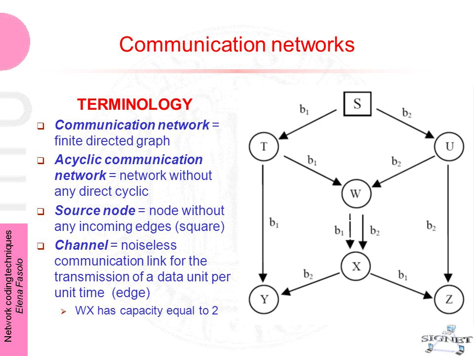 Network coding techniques Elena Fasolo Communication networks TERMINOLOGY  Communication network = finite directed graph  Acyclic communication network = network without any direct cyclic  Source node = node without any incoming edges (square)  Channel = noiseless communication link for the transmission of a data unit per unit time (edge)  WX has capacity equal to 2