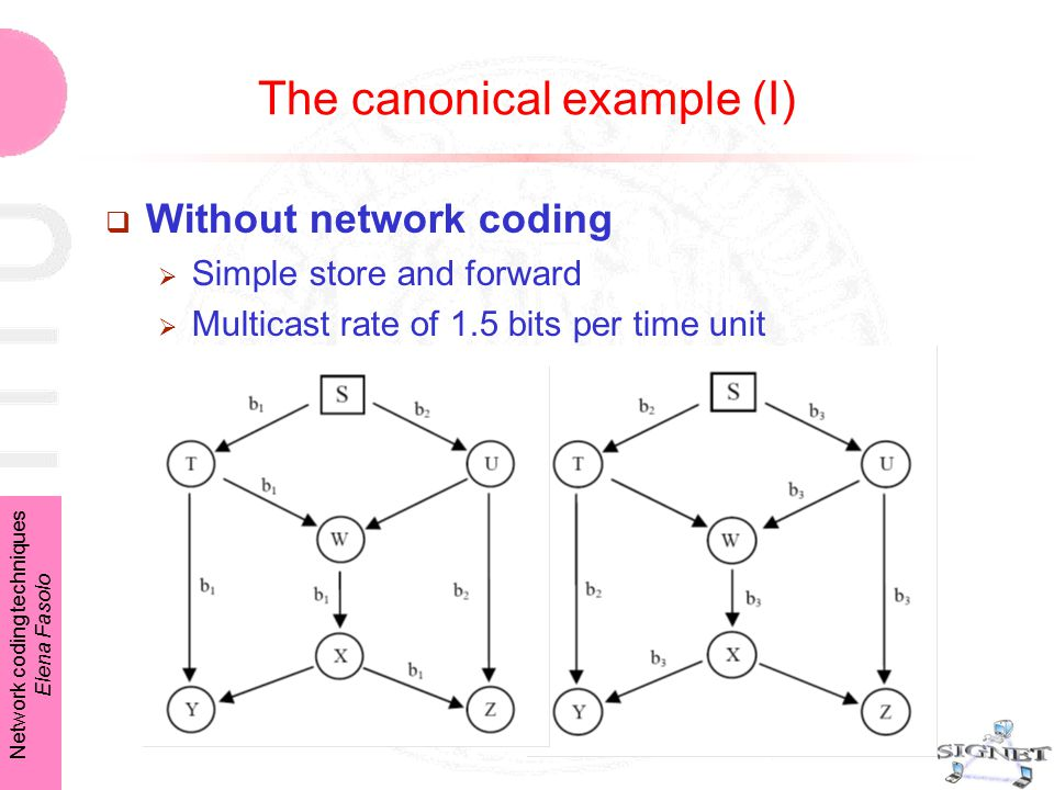 Network coding techniques Elena Fasolo The canonical example (I)  Without network coding  Simple store and forward  Multicast rate of 1.5 bits per time unit