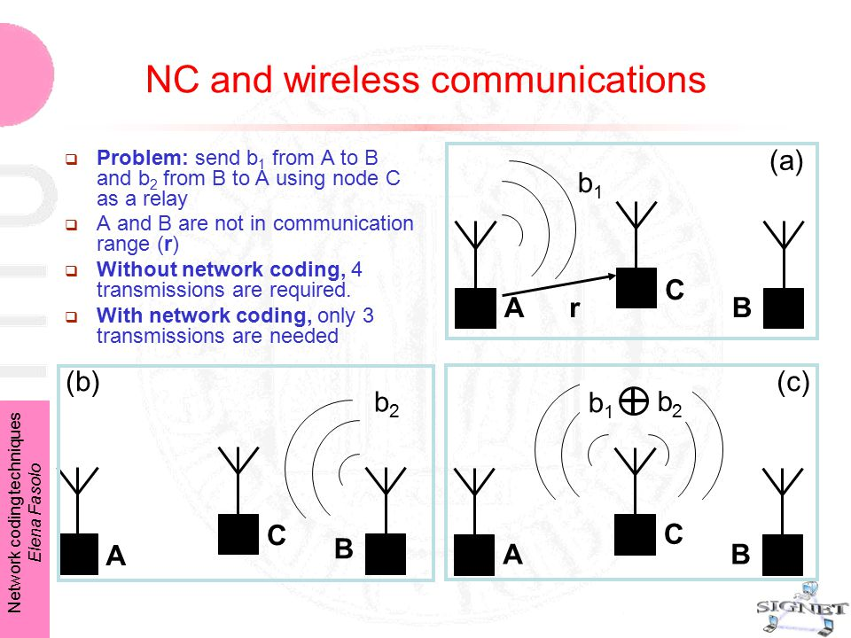 Network coding techniques Elena Fasolo NC and wireless communications b1b1 b2b2 b2b2  Problem: send b 1 from A to B and b 2 from B to A using node C as a relay  A and B are not in communication range (r)  Without network coding, 4 transmissions are required.