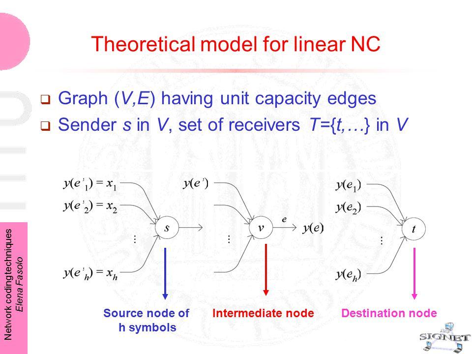 Network coding techniques Elena Fasolo Theoretical model for linear NC  Graph (V,E) having unit capacity edges  Sender s in V, set of receivers T={t,…} in V Source node of h symbols Intermediate nodeDestination node