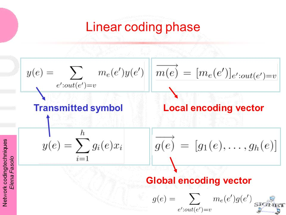Network coding techniques Elena Fasolo Linear coding phase Global encoding vector Local encoding vectorTransmitted symbol