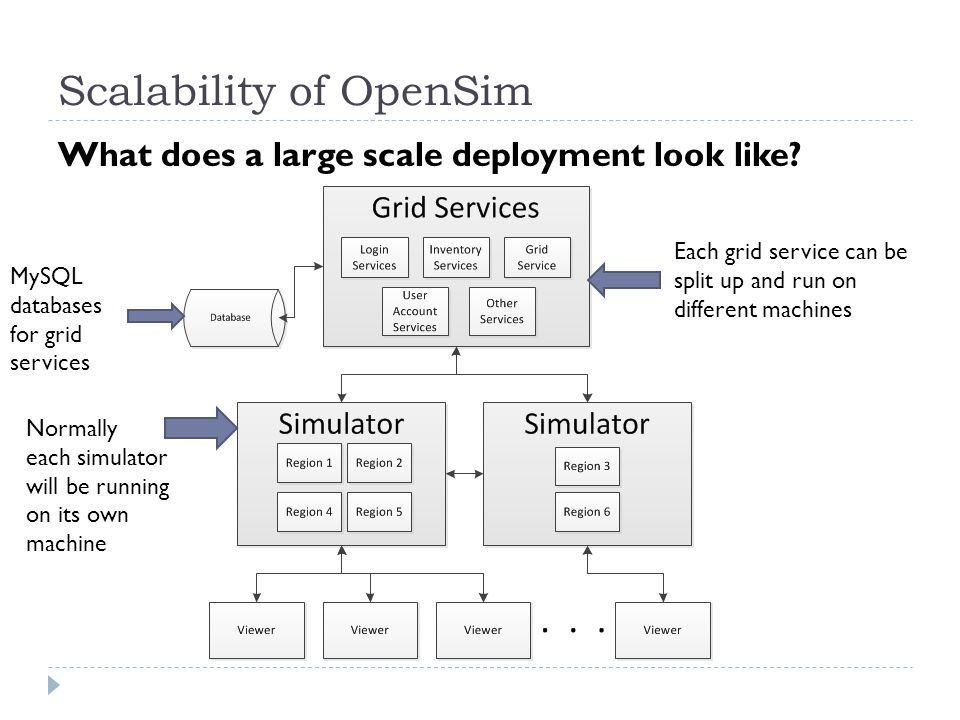 Scalability of OpenSim What does a large scale deployment look like.