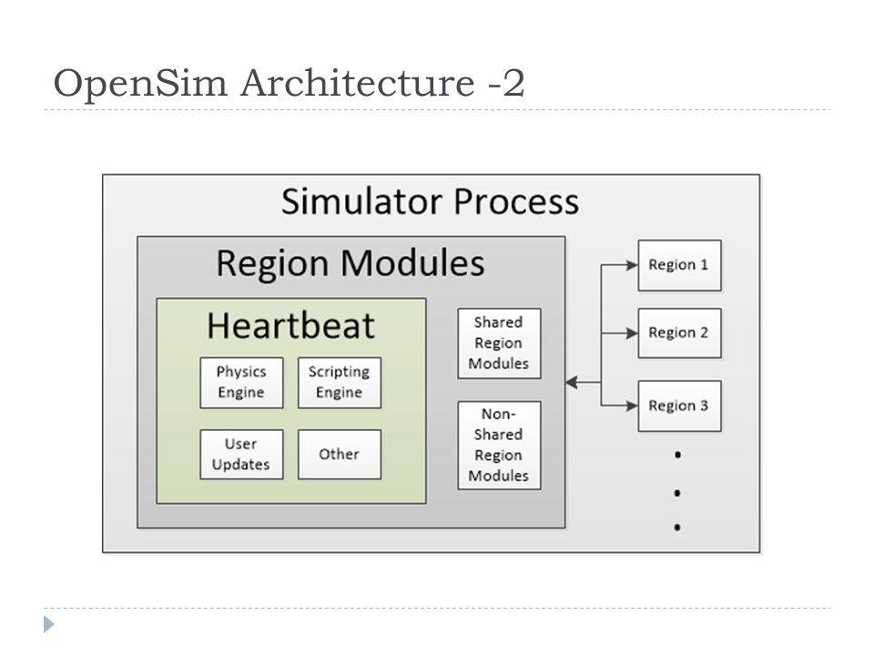 OpenSim Architecture -2