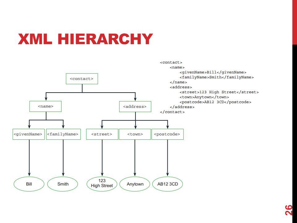 XML HIERARCHY 26