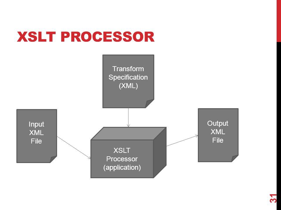 XSLT PROCESSOR 31 Input XML File Transform Specification (XML) Output XML File XSLT Processor (application)