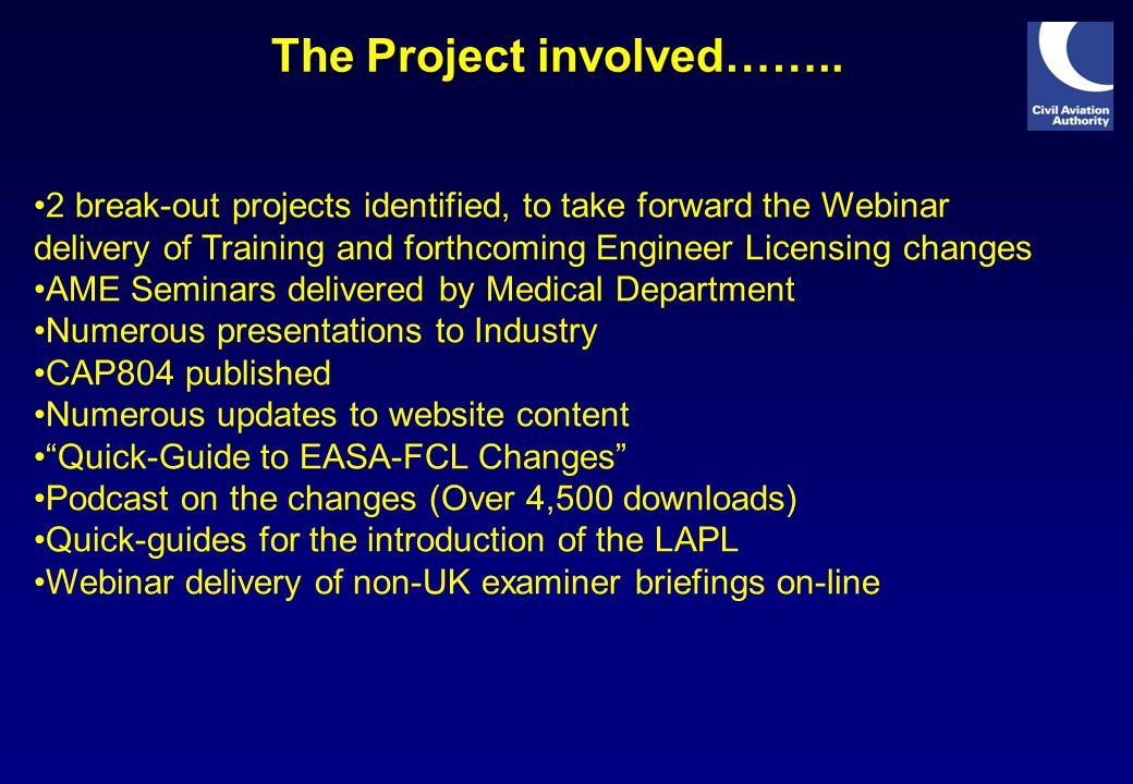 The Project involved……..