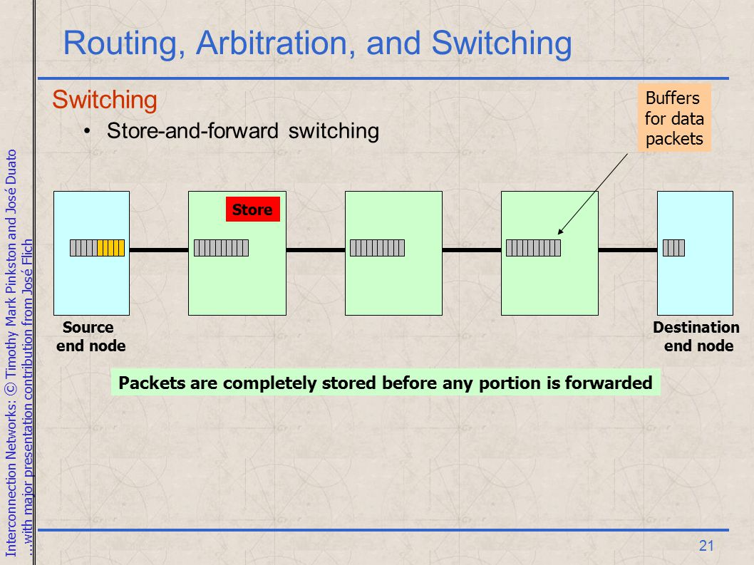 Interconnection Networks: © Timothy Mark Pinkston and José Duato...with major presentation contribution from José Flich 21 Routing, Arbitration, and Switching Switching Store-and-forward switching Source end node Destination end node Packets are completely stored before any portion is forwarded Store Buffers for data packets
