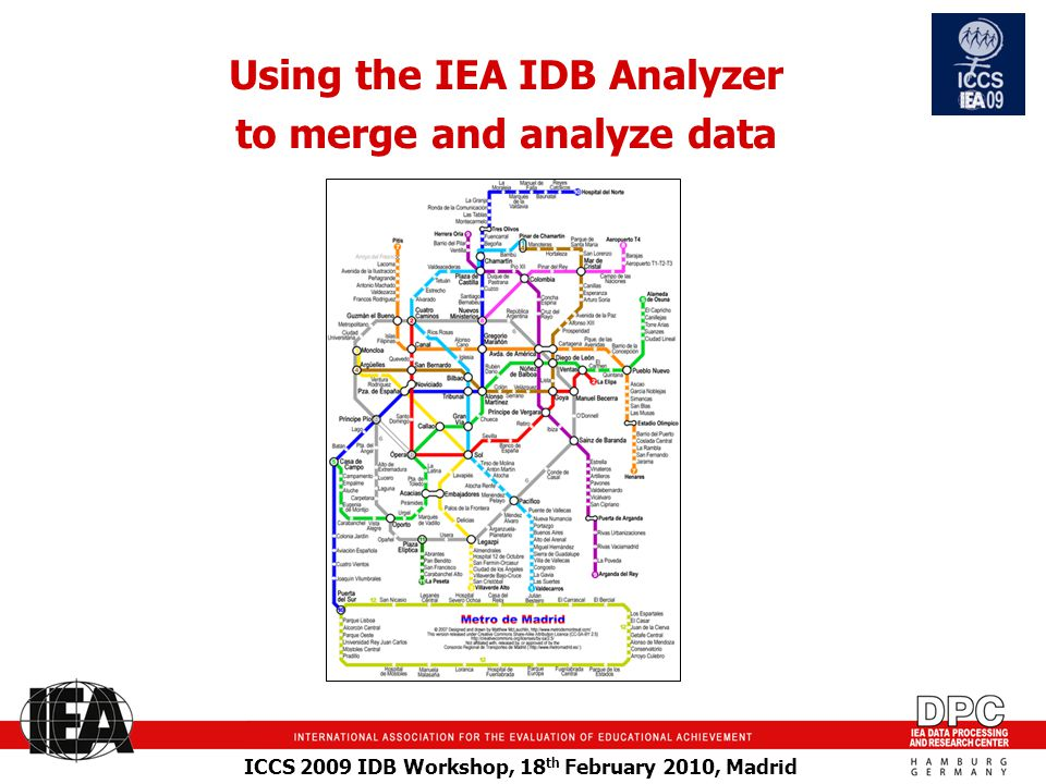 ICCS 2009 IDB Workshop, 18 th February 2010, Madrid Using the IEA IDB Analyzer to merge and analyze data