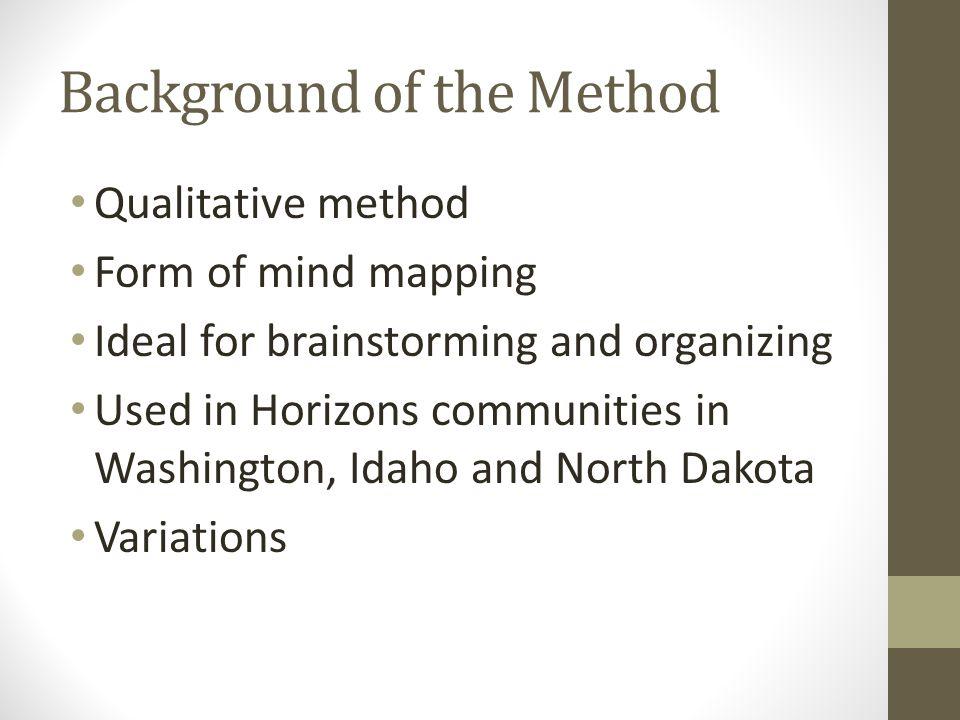 Mind Mapping – Radiant Thinking Pictorial Method Note taking Brainstorming Organizing Problem solving Evaluation Image: Mindmap, Graham Burnett, http://en.wikipedia.org/wiki/File:Mindmap.gif