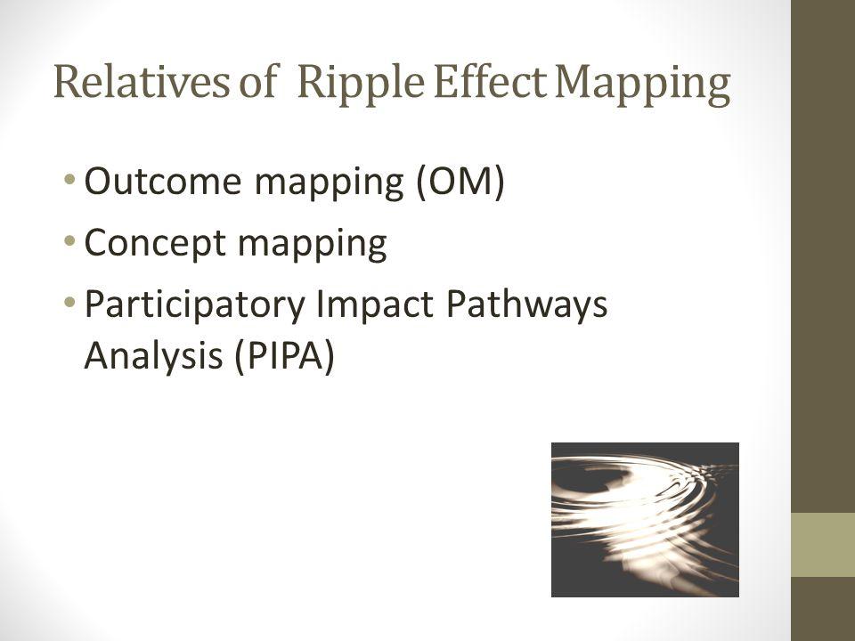 Examples Horizons program 4-H program mapping Minnesota programs – BR&E map, Social Service collaborative Leadership programs