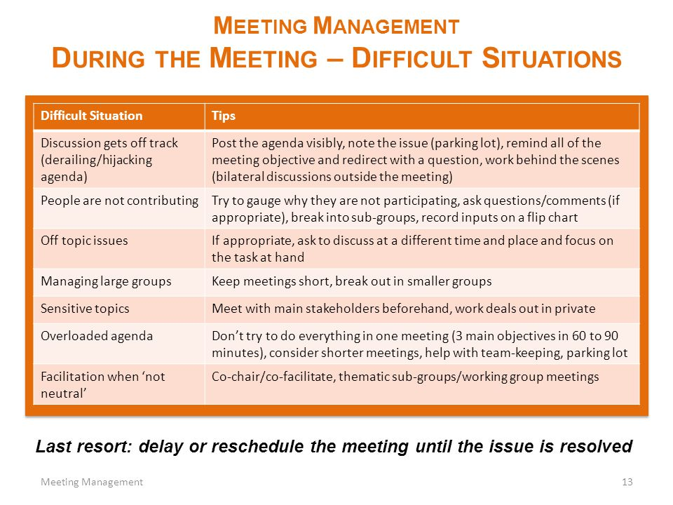 A FTER :  Create and disseminate meeting minutes (incl. an action-points matrix)  Ask meeting participants for feedback  Foster trust by following