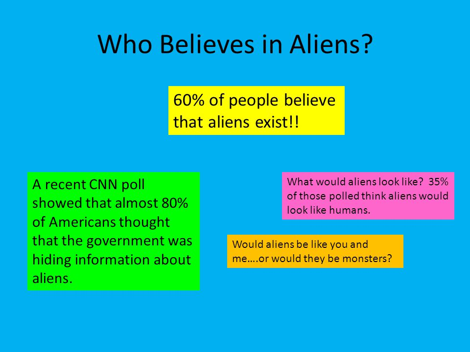 Who Believes in Aliens? 60% of people believe that aliens exist!! A recent CNN poll showed that almost 80% of Americans thought that the government wa
