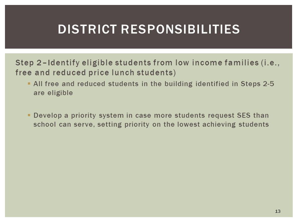 DISTRICT RESPONSIBILITIES Step 2–Identify eligible students from low income families (i.e., free and reduced price lunch students)  All free and reduced students in the building identified in Steps 2-5 are eligible  Develop a priority system in case more students request SES than school can serve, setting priority on the lowest achieving students 13