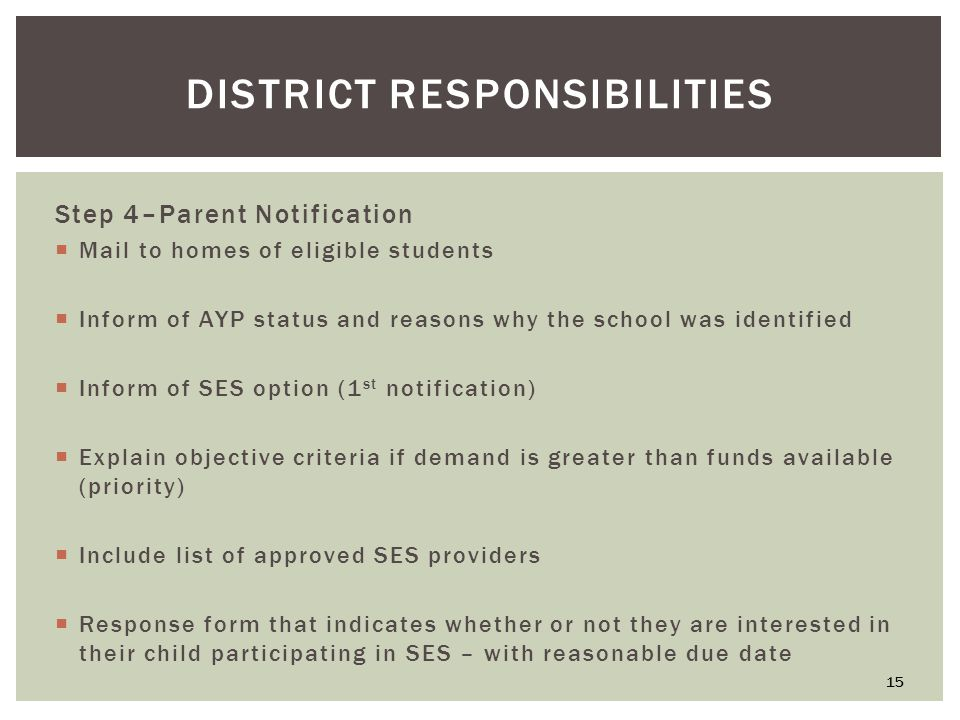 DISTRICT RESPONSIBILITIES Step 4–Parent Notification  Mail to homes of eligible students  Inform of AYP status and reasons why the school was identified  Inform of SES option (1 st notification)  Explain objective criteria if demand is greater than funds available (priority)  Include list of approved SES providers  Response form that indicates whether or not they are interested in their child participating in SES – with reasonable due date 15