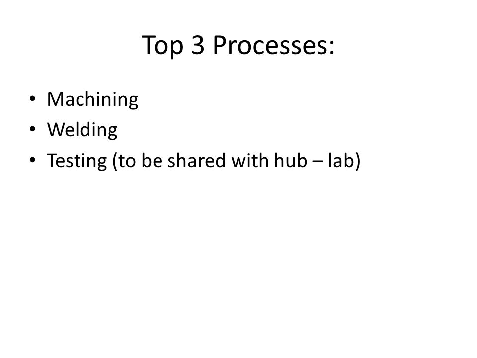 Top 3 Processes: Machining Welding Testing (to be shared with hub – lab)