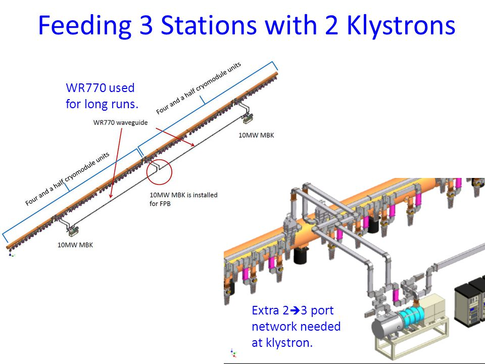 Feeding 3 Stations with 2 Klystrons WR770 used for long runs.