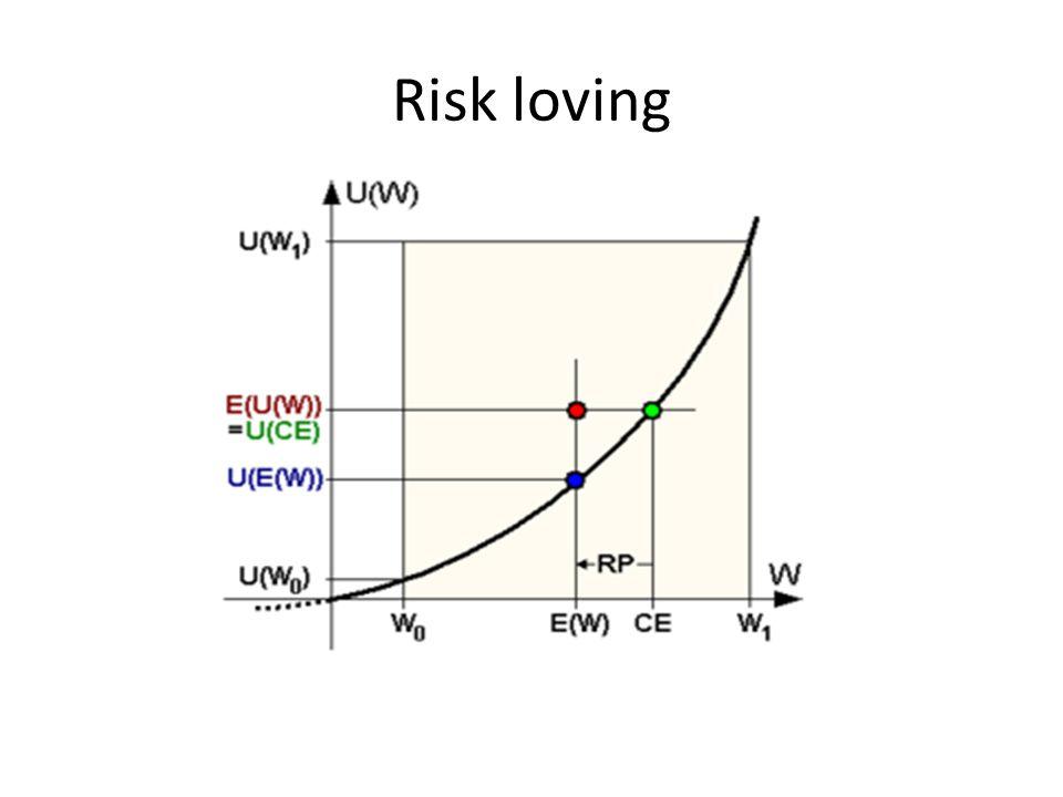 Risk loving