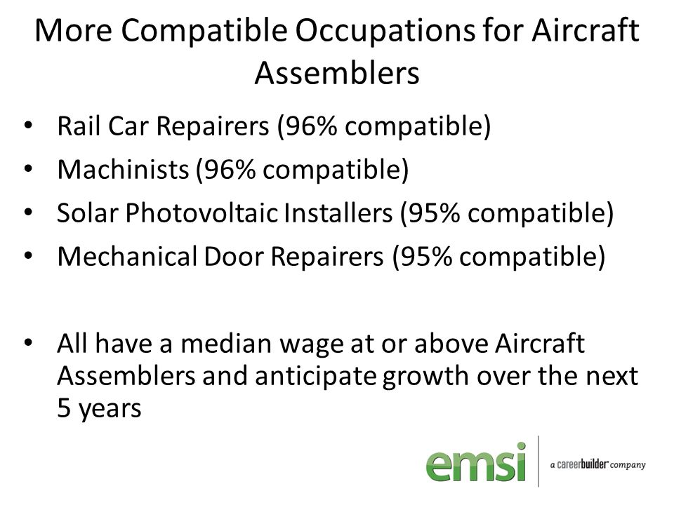 More Compatible Occupations for Aircraft Assemblers Rail Car Repairers (96% compatible) Machinists (96% compatible) Solar Photovoltaic Installers (95%